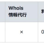 """お名前.comで """"Whois情報公開代行"""" の設定にチェックを入れ忘れて登録した時の対処方法"""